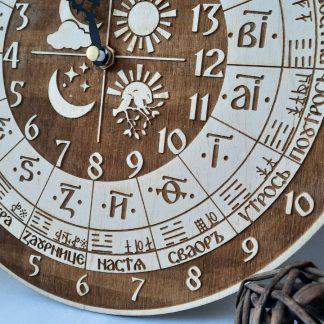 Циферблат славянских часов